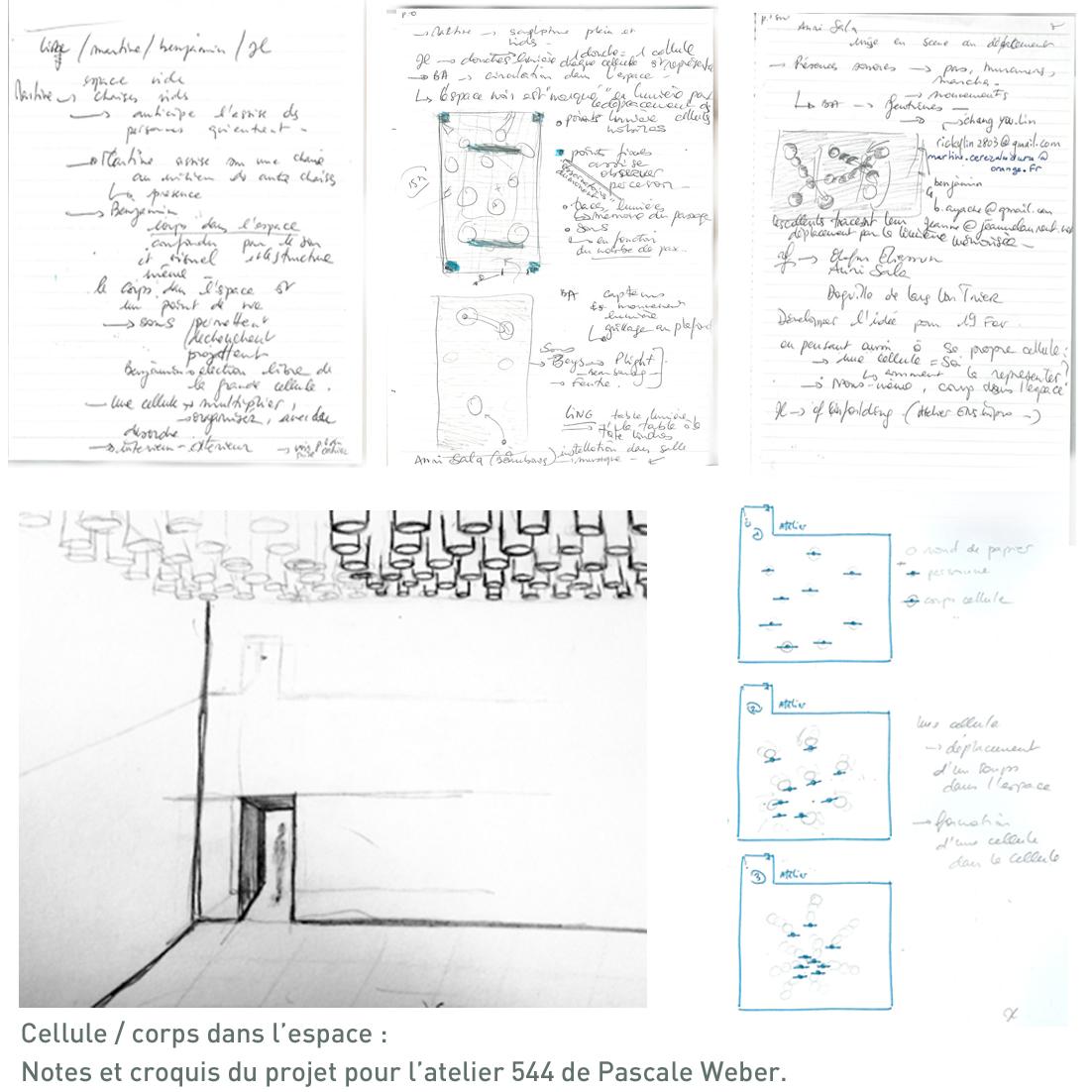 notes et croquis projet
